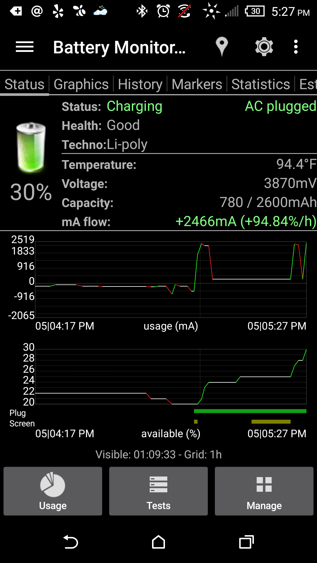 +2400mA on a Quick Charge 2.0