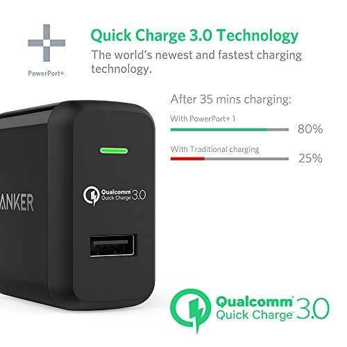 Anker Qualcomm Quick Charge 3.0 charger