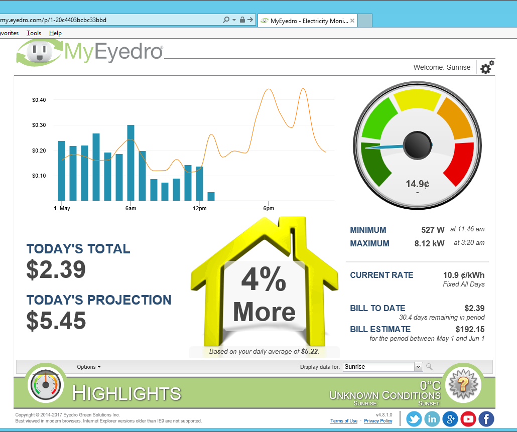Eyedro Wireless Home Electricity Monitor review
